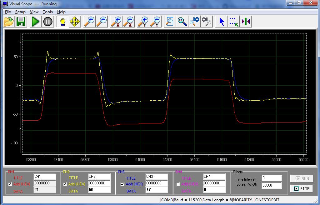输出的波形(红色是陀螺仪,黄色是加速度计,蓝色是融合之后的波形,不过相位有点延迟),不过做平衡车足够 ...